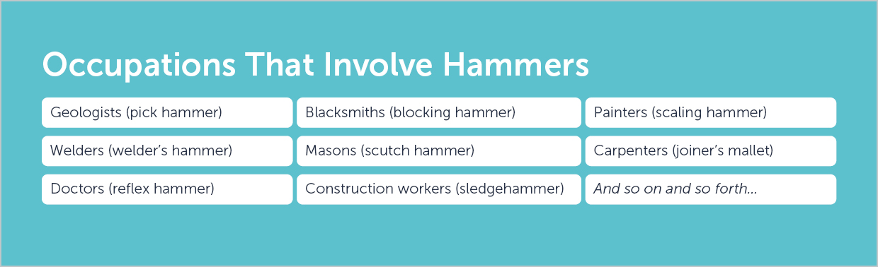 JANZZsme! Occupations That Involve Hammers
